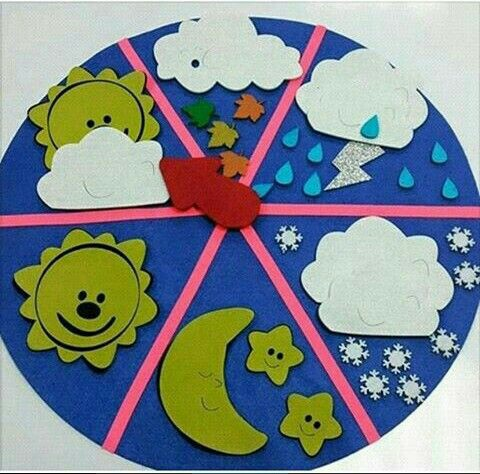 تخدم أبدي نظرية راسخة لوحة الطقس للاطفال Comertinsaat Com