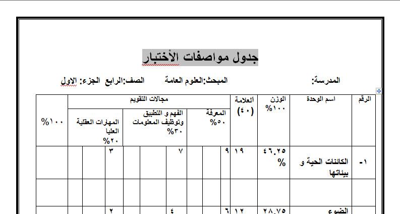 نموذج Word جدول مواصفات الإختبار do.php?img=20046
