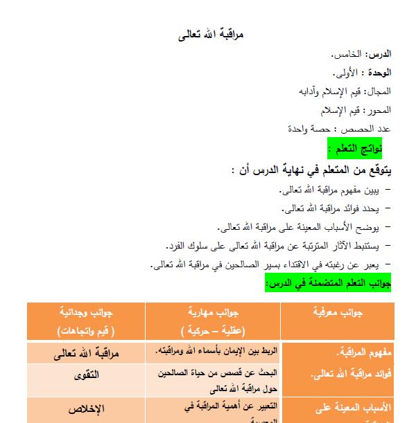 دليل المعلم لمادة التربية الاسلامية وحدة مراقبة الله تعالى للصف