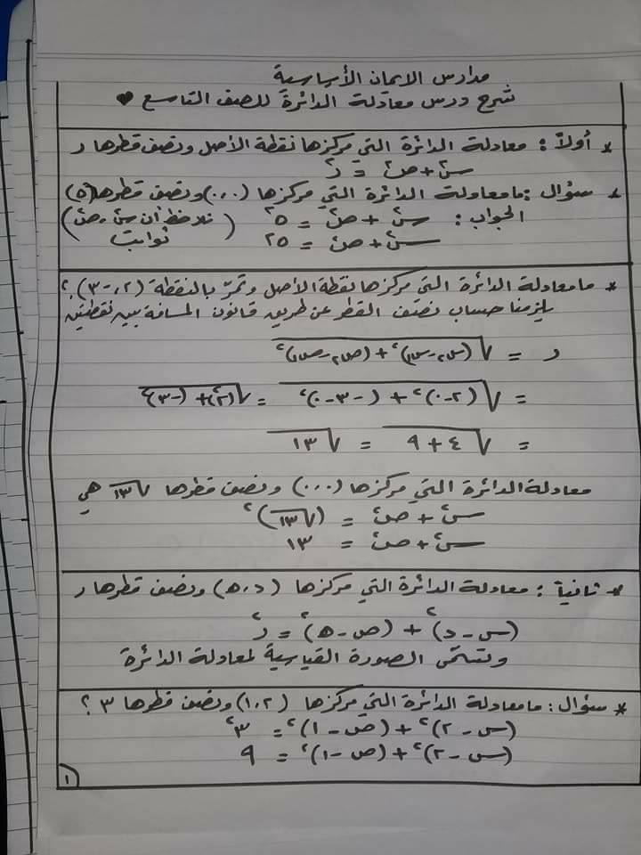 بالصور معادلة الدائرة لمادة الرياضيات