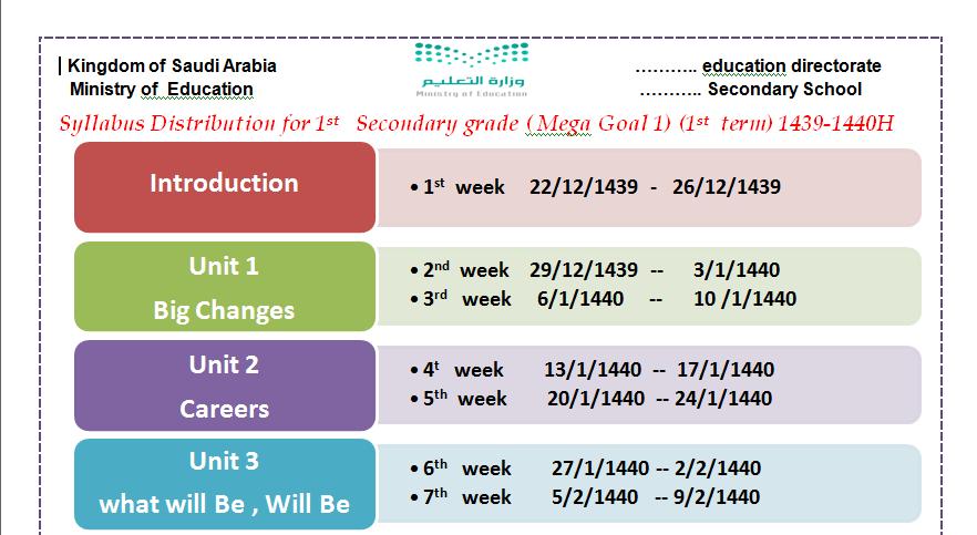 توزيع منهج Mega Goal المستوى