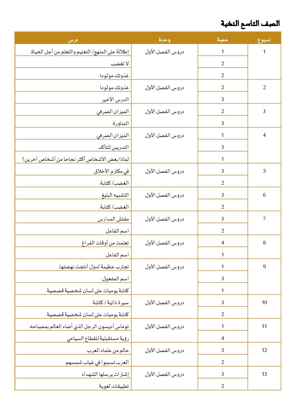 التوزيع العربية do.php?img=48505