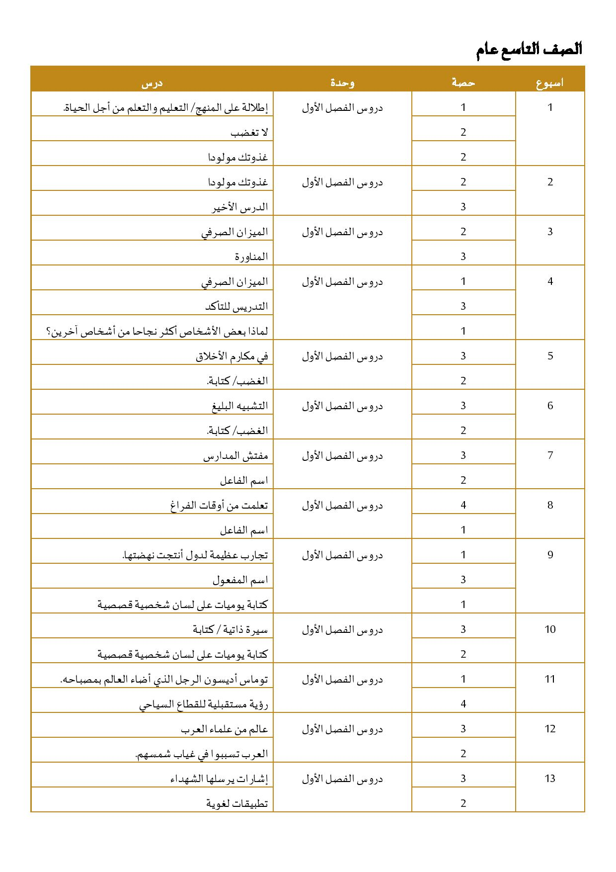 التوزيع العربية do.php?img=31967