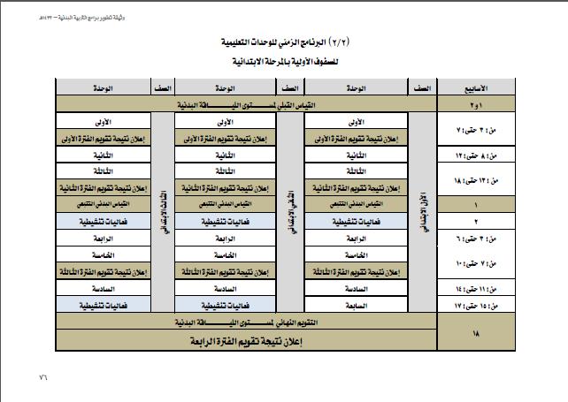 البرنامج التعليميه الدراسيه 1440هـ 2019 do.php?img=32241
