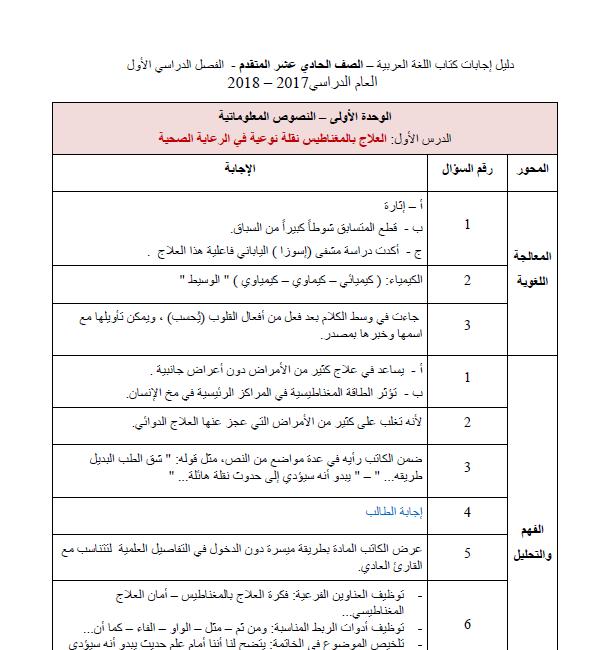 دليل اجابات كتاب مادة اللغه