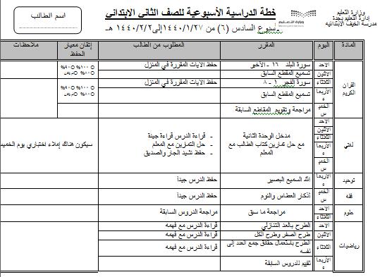 word قابل لتعديل الخطة الدراسية