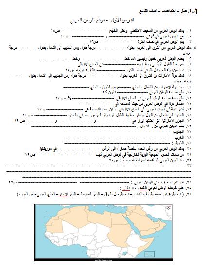 ملخص شامل موقع الوطن العربي