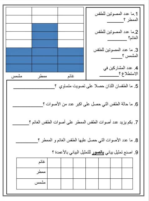 أوراق (الرسم البياني) لمادة الرياضيات