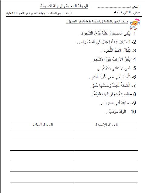 الجملة الفعلية والاسمية لمادة اللغة العربية الصف الثاني الفصل الثاني منتديات صقر الجنوب
