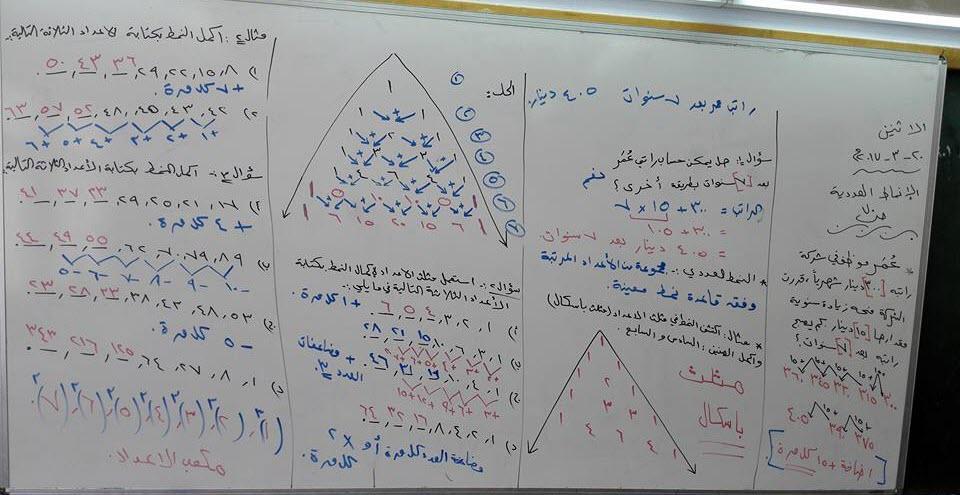 بالصور:شرح الأنماط العدديه تنبؤ النمط