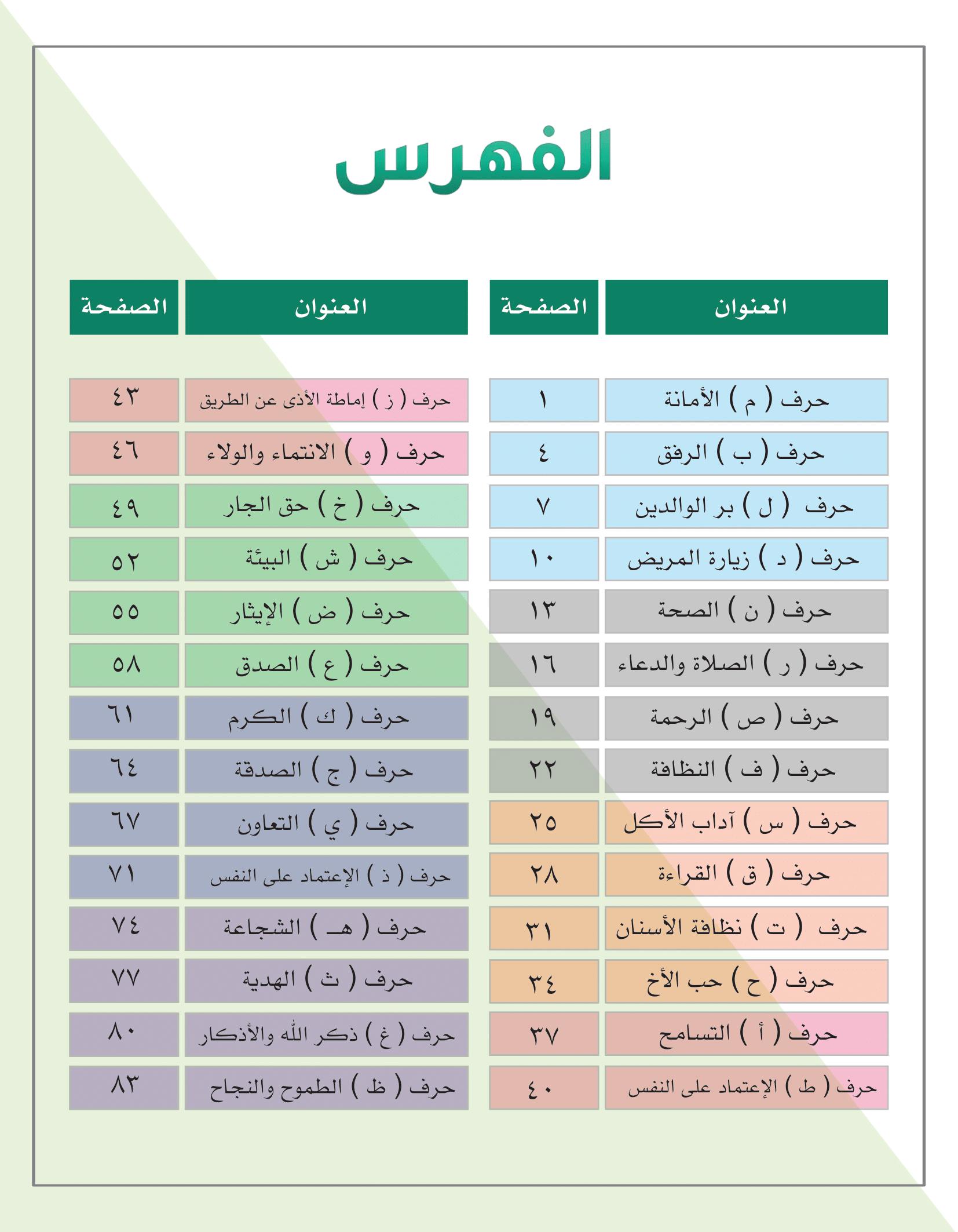 الكتاب المدعم لمادة اللغة العربية