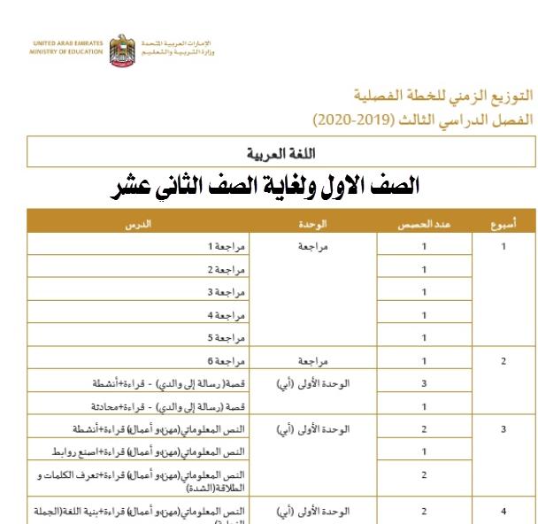 التوزيع الزمني والخطة الفصلية العربية