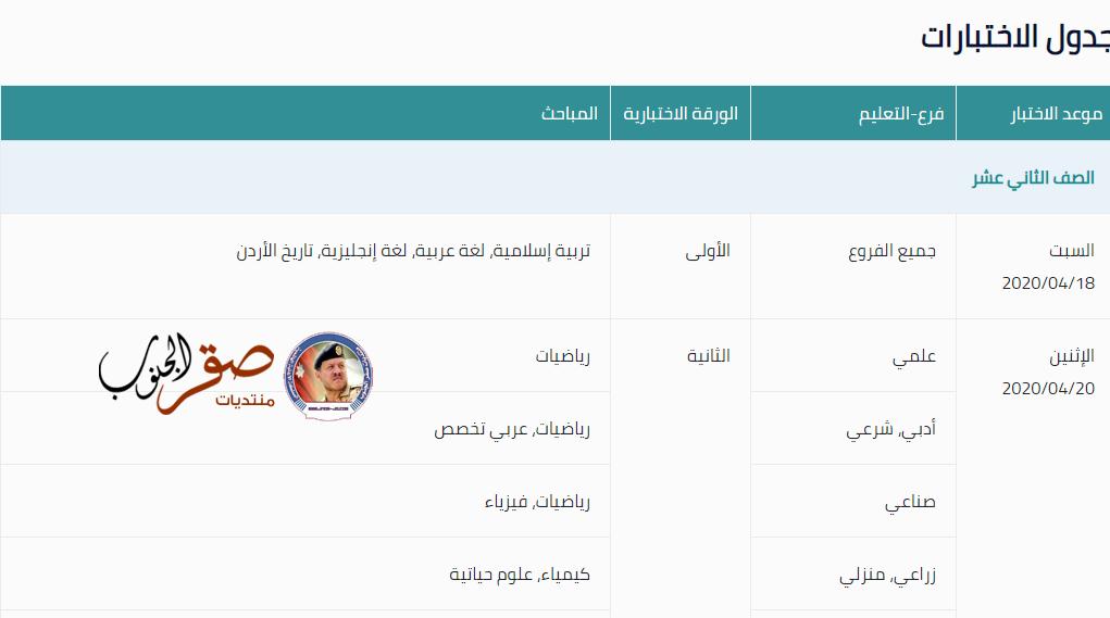 تعليمات وإرشادات الدخول التقييم الإلكتروني