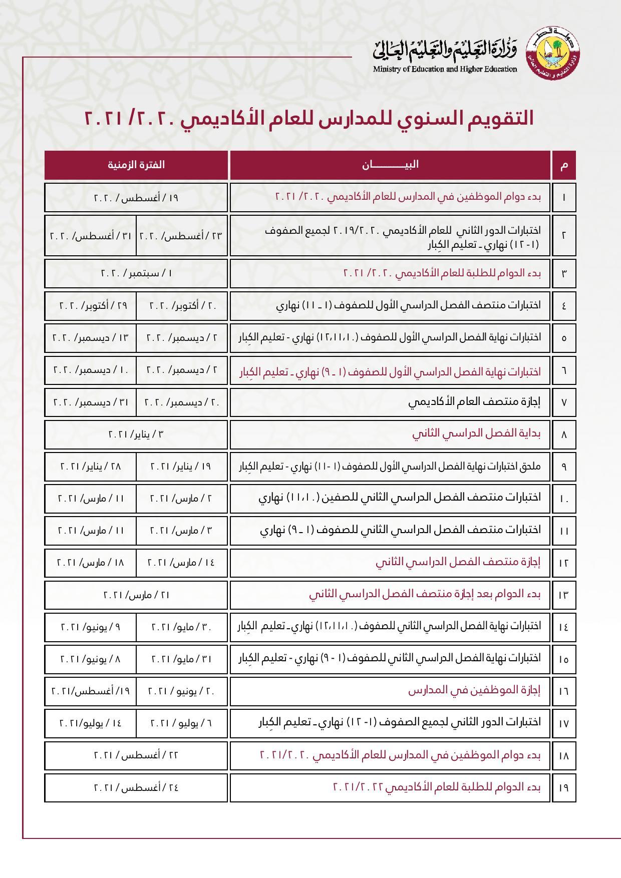 التقويم المدرسي السنوي لمنهاج الأكاديمي